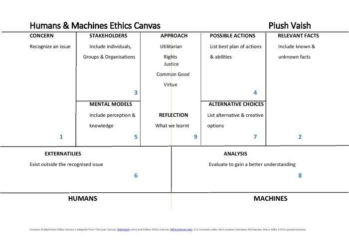 ethics_canvas_3-page-001