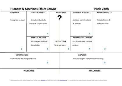 Read more about the article Humans & Machines Ethics Canvas