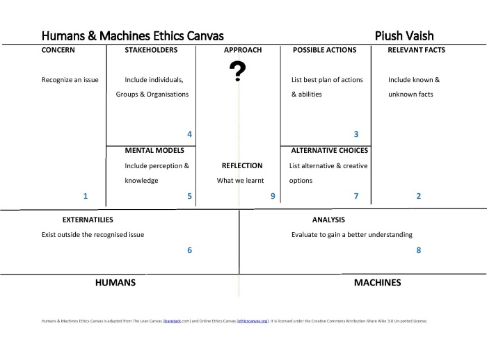 You are currently viewing Humans & Machines Ethics Canvas