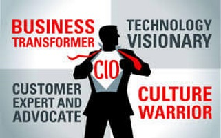 Read more about the article The role of CIO today