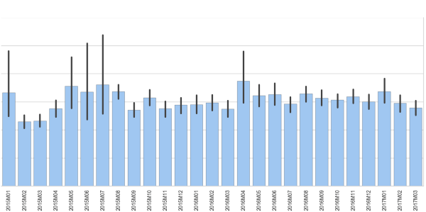 You are currently viewing Analysis of Residential Property Prices in Dublin