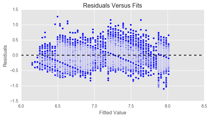 Read more about the article One and Only Guide to Plotting Regression Line in Python