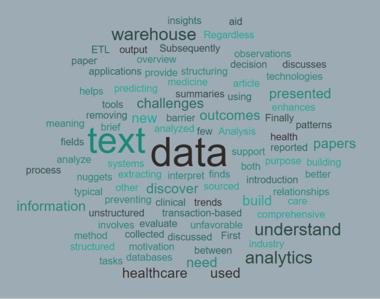 Read more about the article Text Analytics in the Healthcare Industry: Data Warehousing and Applications