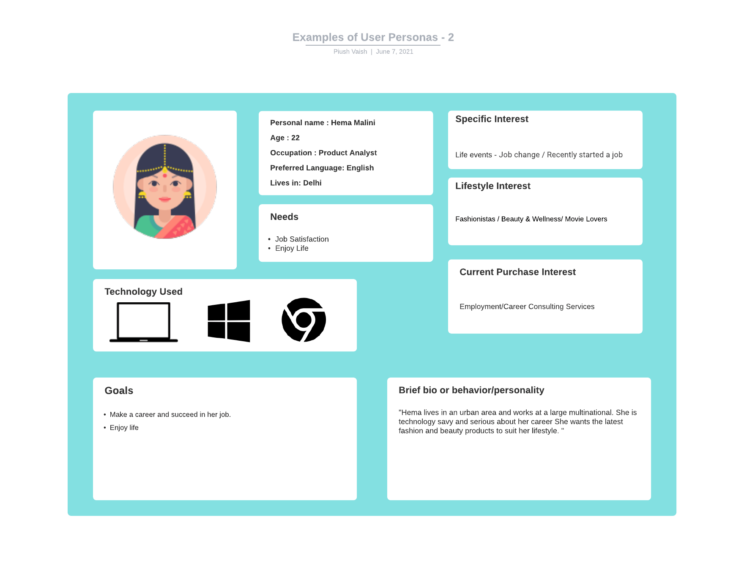 Read more about the article 3 Examples of User Personas – Clear and Practical Way